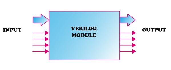 آموزش طراحی سیستم های دیجیتال با زبان وریلاگ