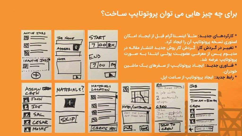 آموزش ساخت پروتوتایپ های کاغذی و استفاده از آن