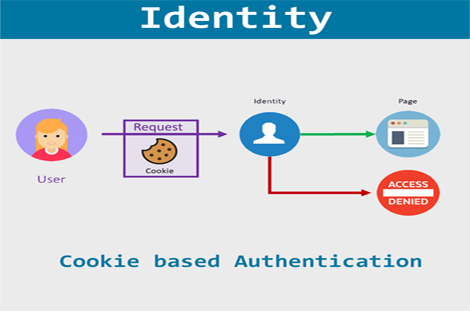آموزش اهراز هویت, Claim , Authentication , Asp.net Core