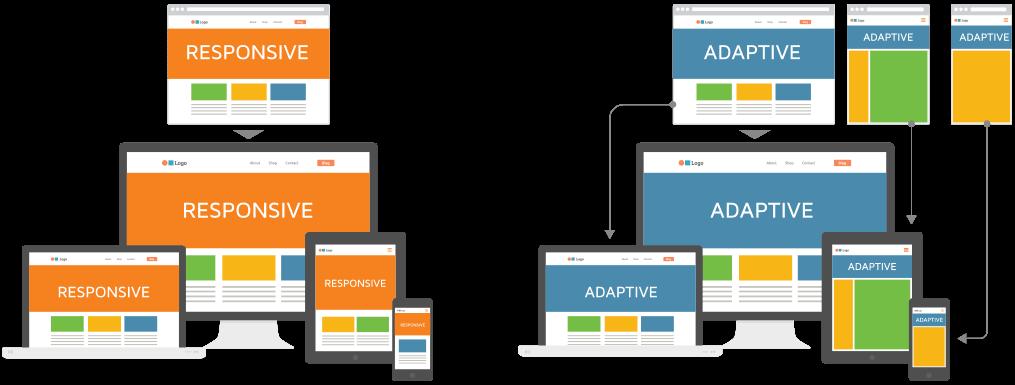 Responsive, Host ,Domain,استراتژیهای طراحی سایت ,چگونگی طراحی سایت ,مراحل طراحی سایت ,وبسایت, زبان برنامه نویسی ,هاست ,دامنه ,وردپرس, کتابخانه ,سئو ,واکنش گرا,