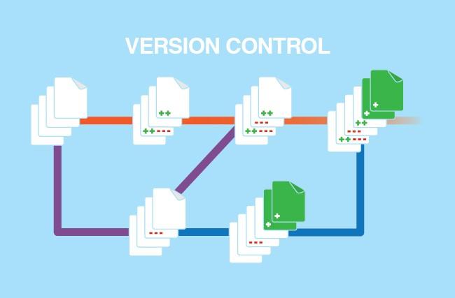 سورس کنترلها مشخص میکنند که: چه کسی، چه تغییری، در چه زمانی روی کد ایجاد کرده است.